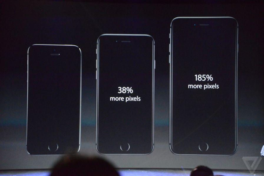 resolutions-iphone6-plus